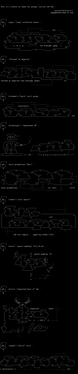 Ascii Colly by Rzicus